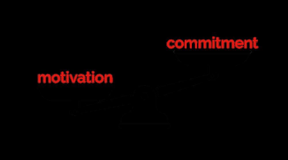 Motivation vs. Commitment